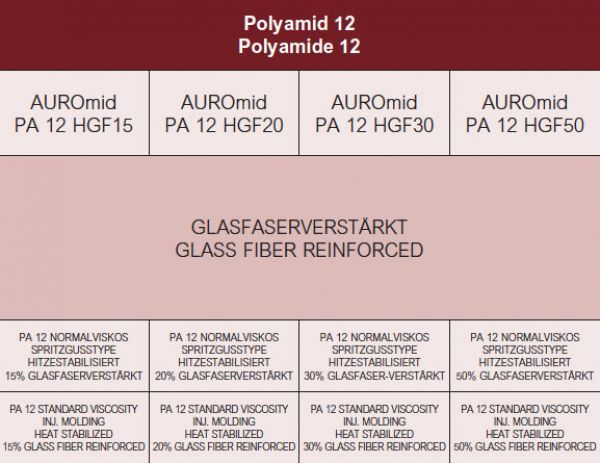 pa12-compound9887A933-5A4B-D86C-F6AE-DAE5C7808C1B.jpg