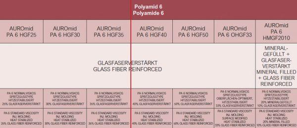 pa6-compoundB6FF3E65-0223-C5E6-A16F-B9B4BB897566.jpg