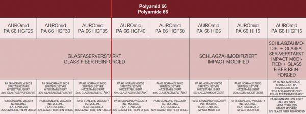 pa66-compound6B6E2FF8-5AE1-A7D8-C5D7-5812BF067110.jpg